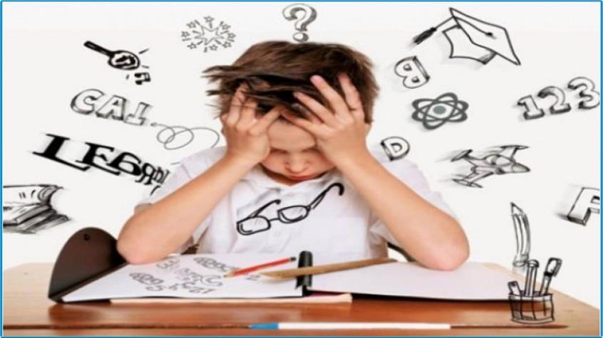 Χαρακτηριστικά μαθησιακών δυσκολιών